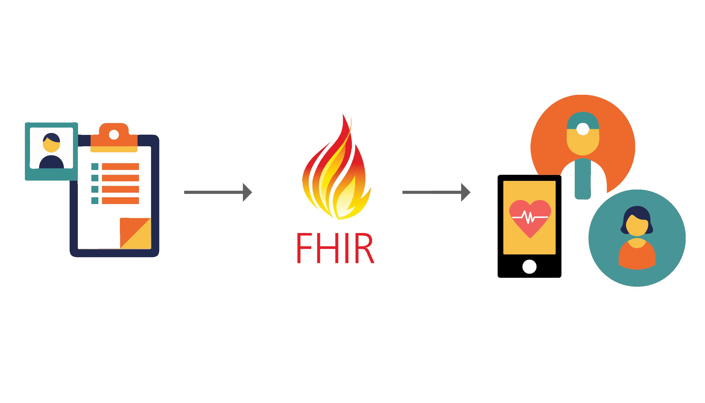 GSoC 2020 Work Product: FHIR Integration in OpenEMR